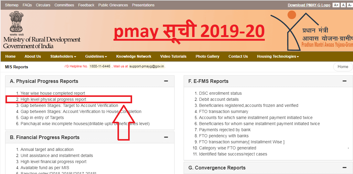 pmay सूची 2019-20
