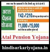 अटल पेंशन योजना 2020 (Atal Pension Yojana)