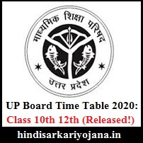 UP Board Time Table 2020 Class 10th 12th Date Sheet