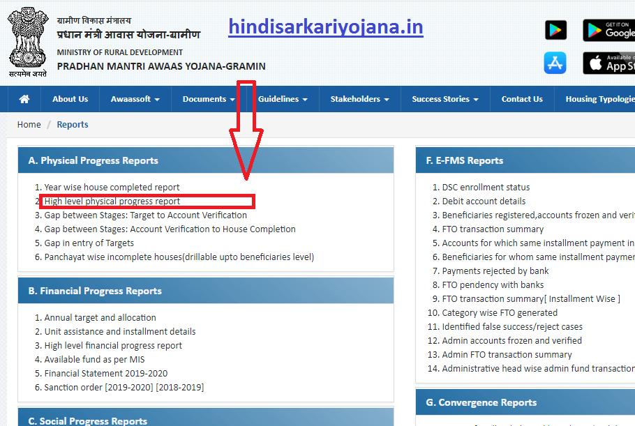 PM Awas Yojana List 2020-2021