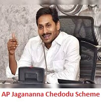 AP Jagananna Chedodu Scheme yojana 2020