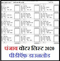 Punjab Votr List 2020 With Photo