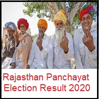 Rajasthan Panchayat Election Result 2020