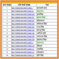 नरेगा जॉब कार्ड लिस्ट राजस्थान 2020