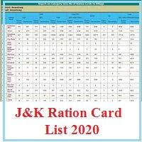 J&K Ration Card List 2020