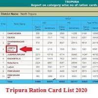 Tripura Ration Card List 2020
