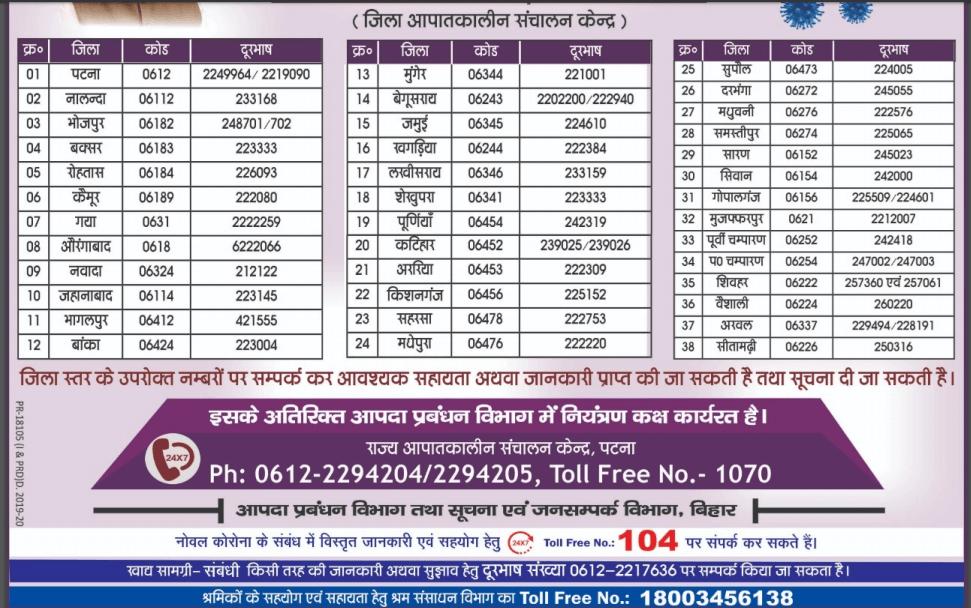 Bihar Pravasi Yatra Helpline Number